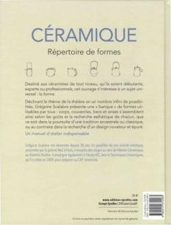 Céramique : répertoire de...
